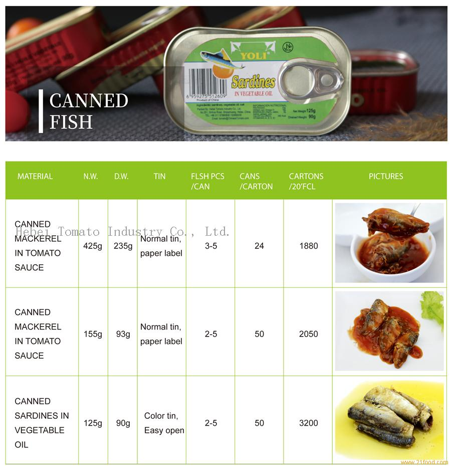 2020 new batch 125g canned sardine in tomato sauce