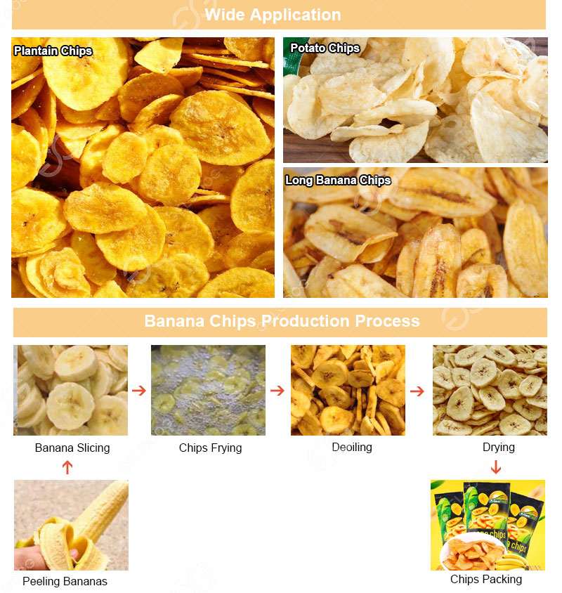 Banana Chips Processing Line