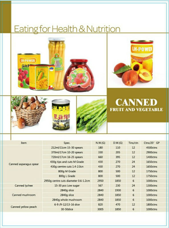 canned mushroom vegetable foods for sale
