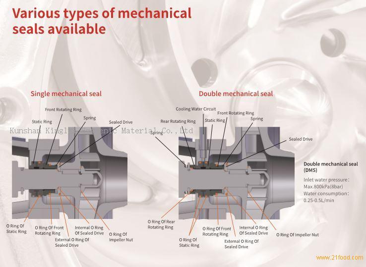 S Series Sanitary Centrifugal Pump