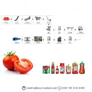 Stainless   Steel  Tomato Paste Production Line Support Customzie